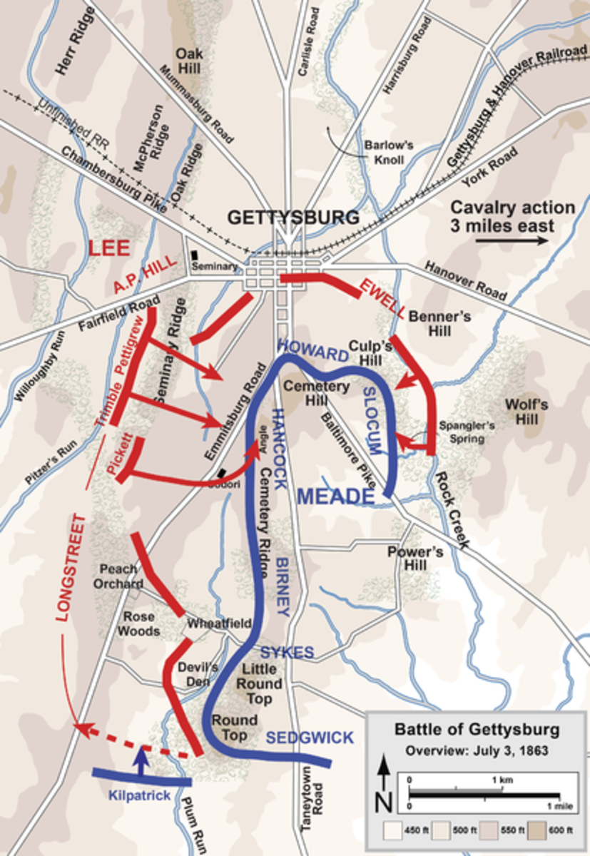 A strategic overview of the final day of battle (3rd July 1863). The Confederates are in red, and the Union are in blue.