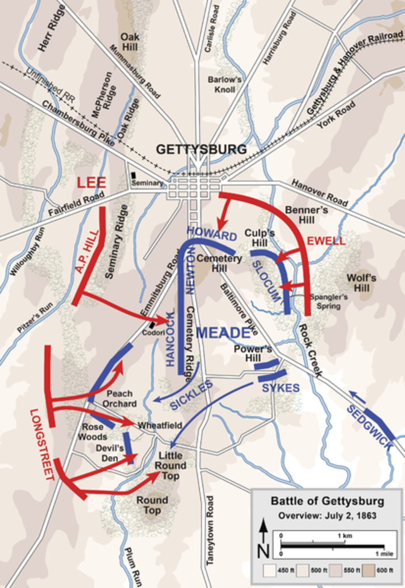 An overview of battlefield movements on the second day (2nd July). Confederate forces are in red, and Union are in blue.
