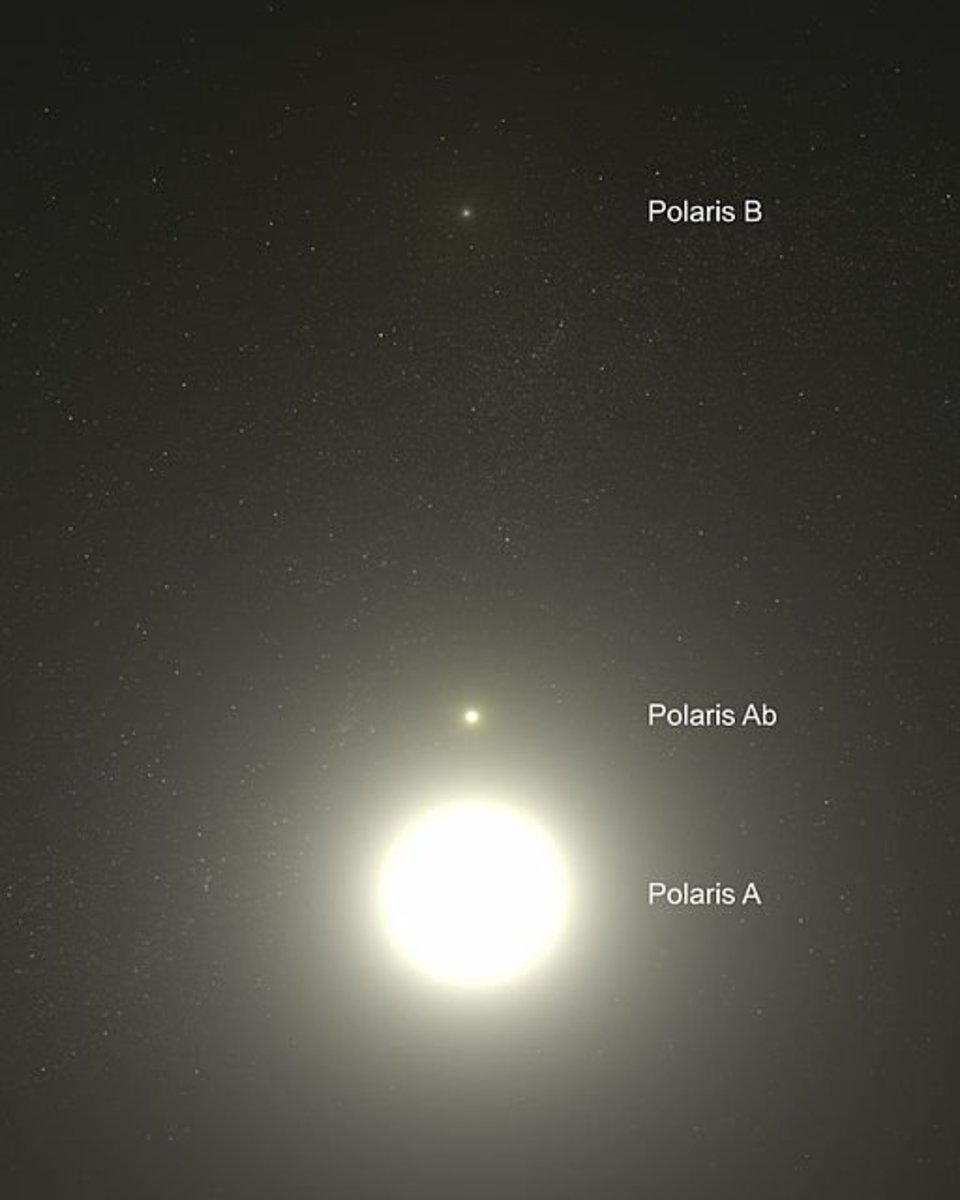 The Polaris star system