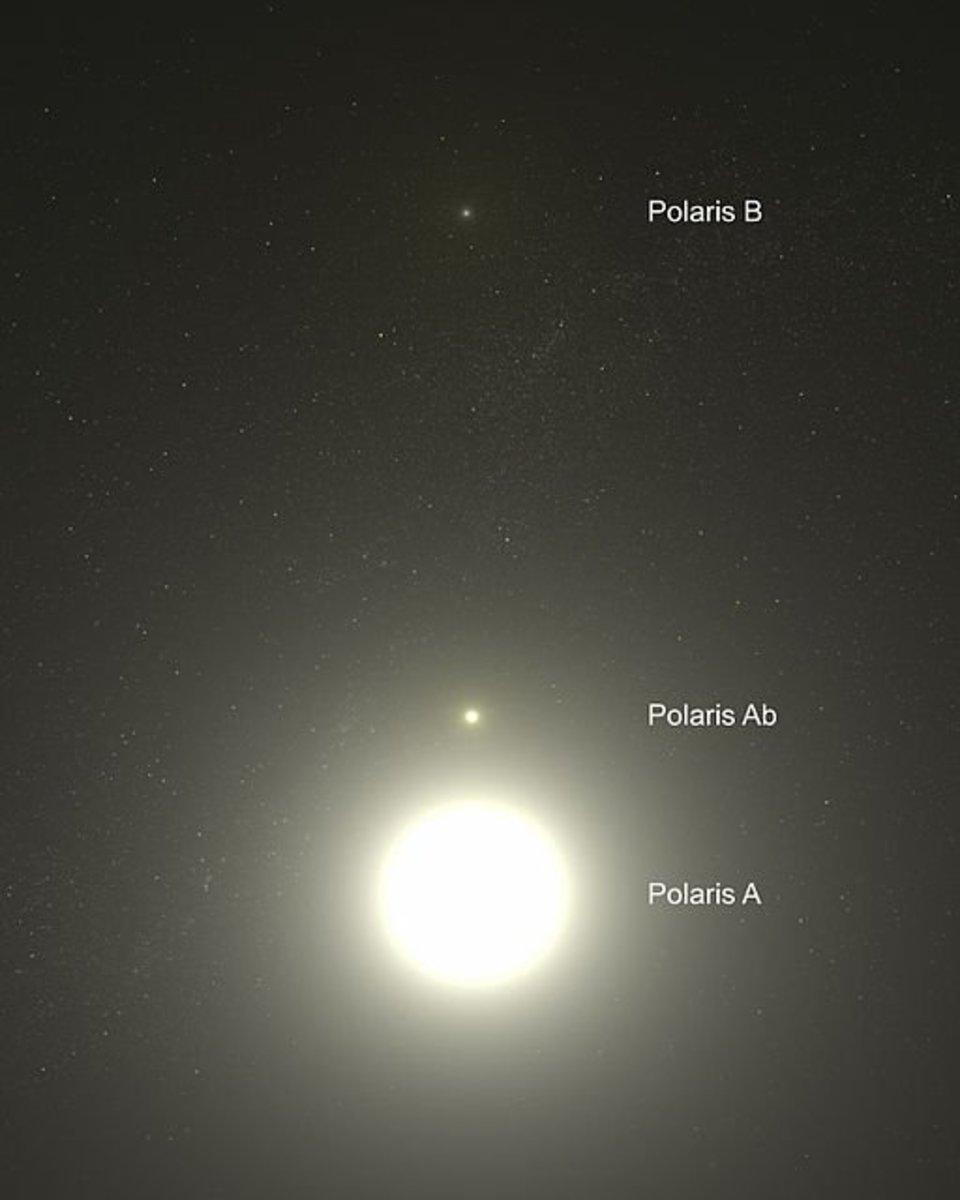 The Polaris star system