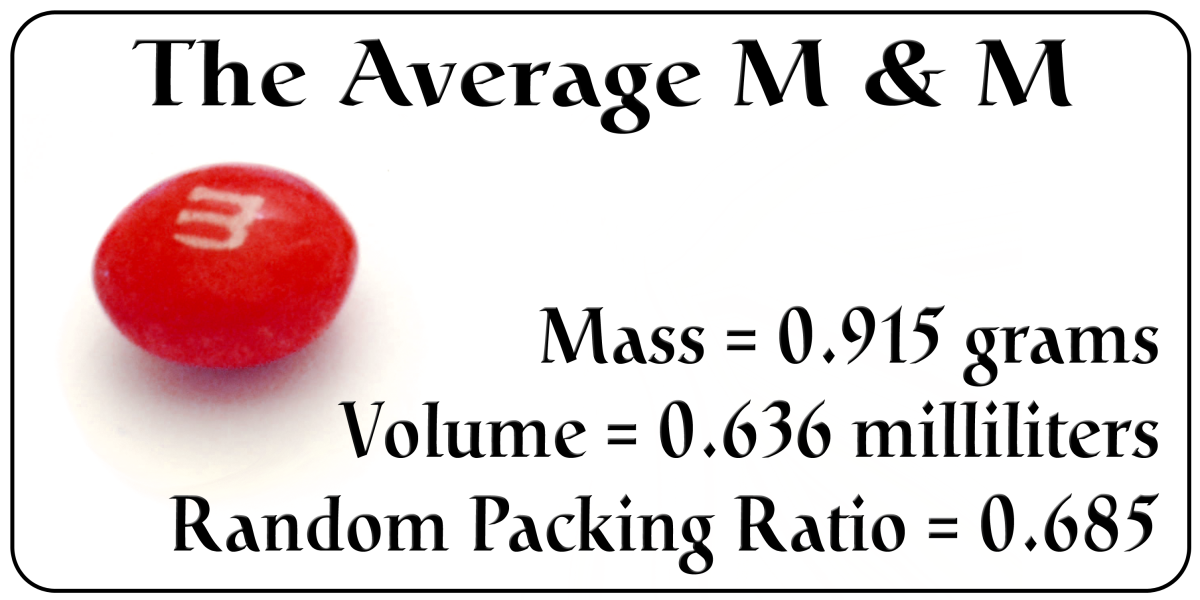 Average characteristics of an M&M