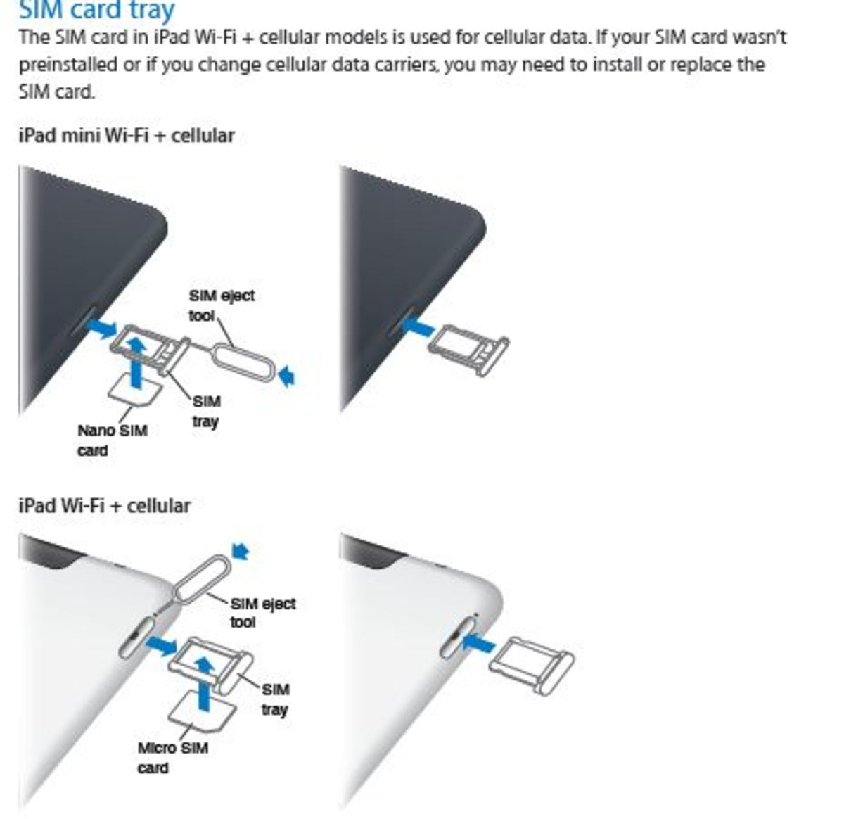 Included in the user guide is this diagram which demonstrates how to properly use a SIM card tray.