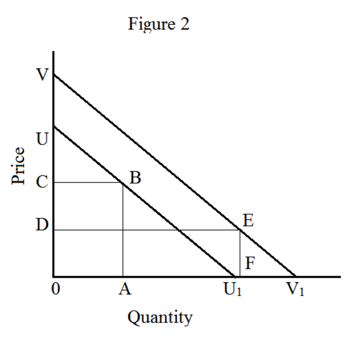 what is the disadvantage of the equimarginal approach