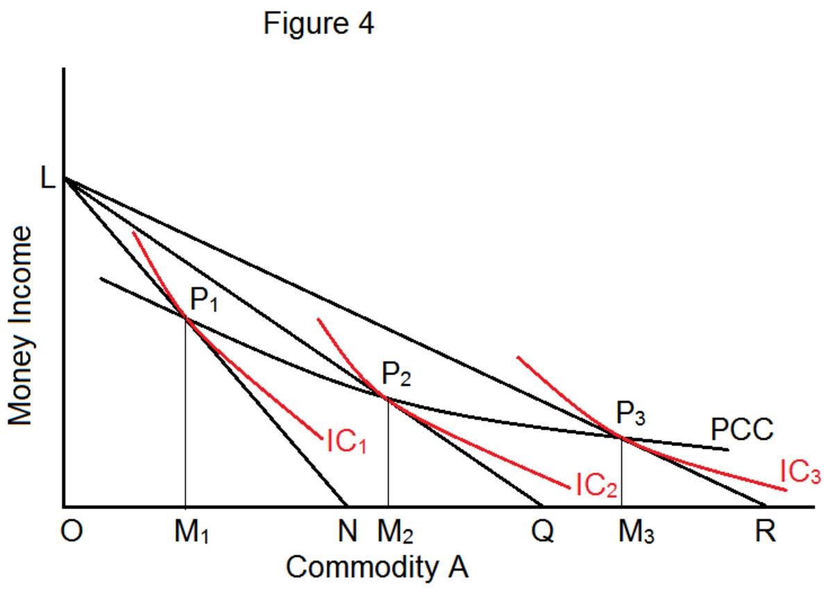 define consumer equilibrium