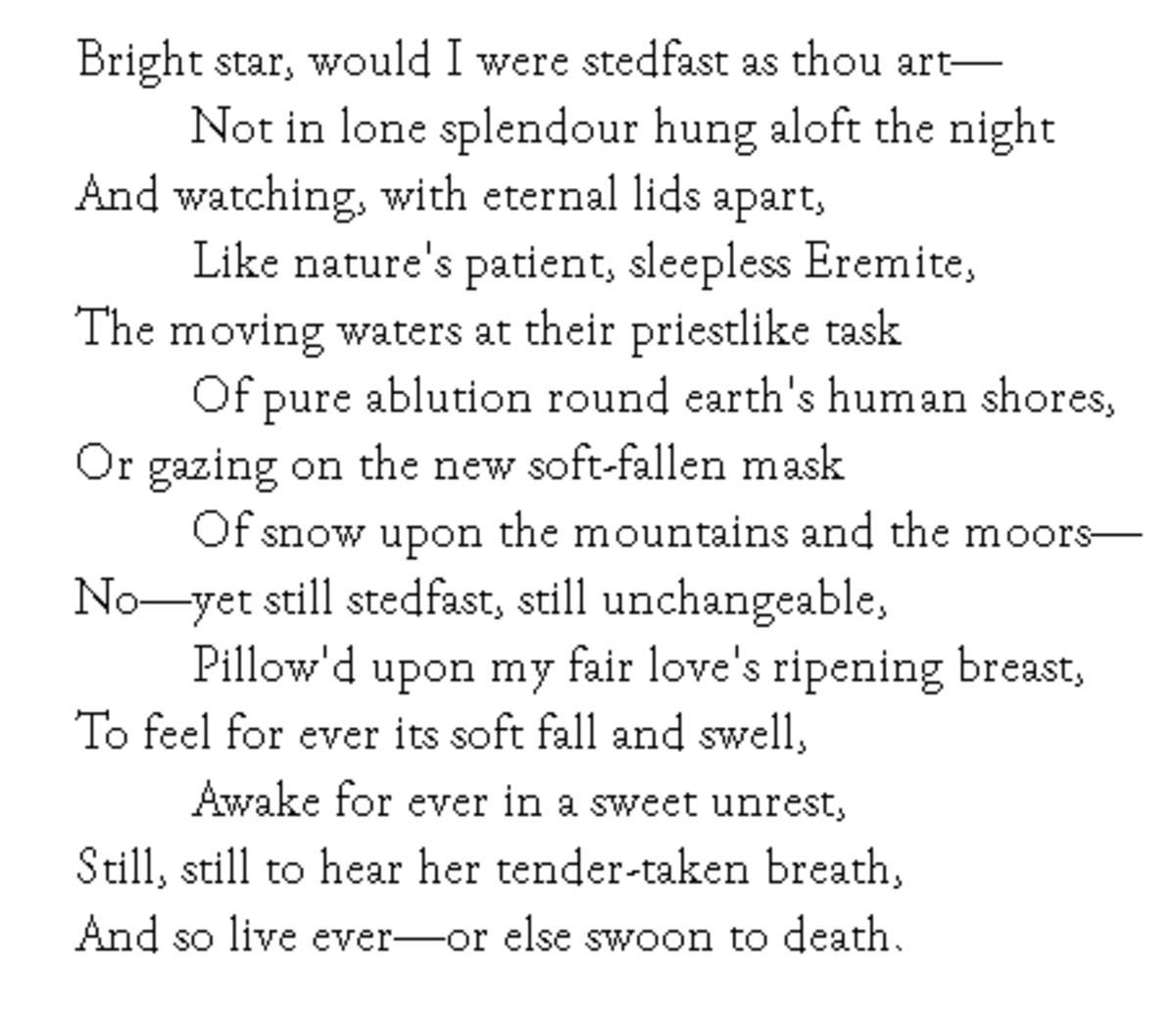 Analysis of Poem Bright Star by John Keats