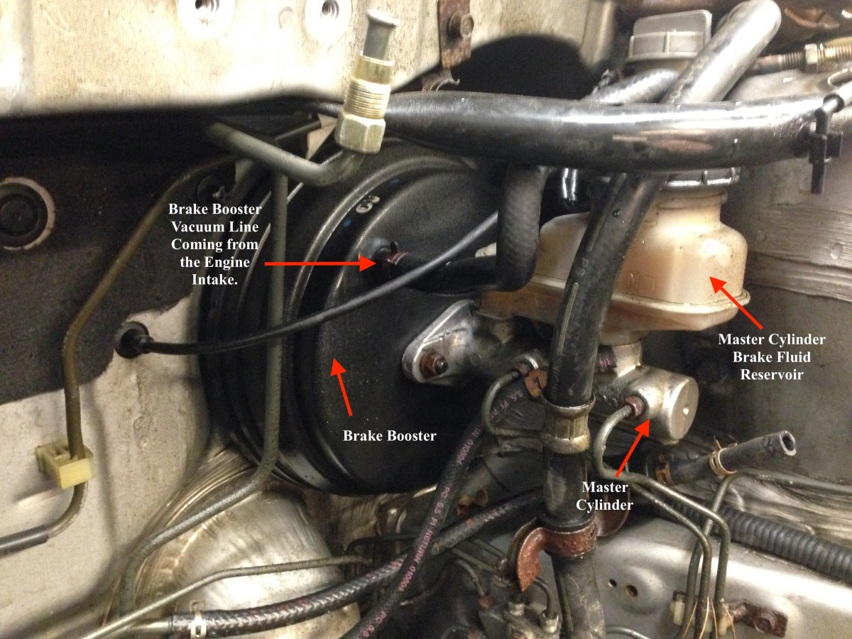 The brake master cylinder and booster, located under the hood.