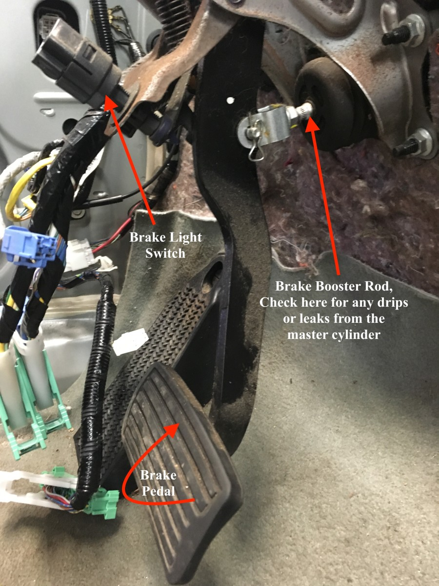 Look for leaks at the brake pedal master cylinder rod located at the top of the brake pedal under the dash.