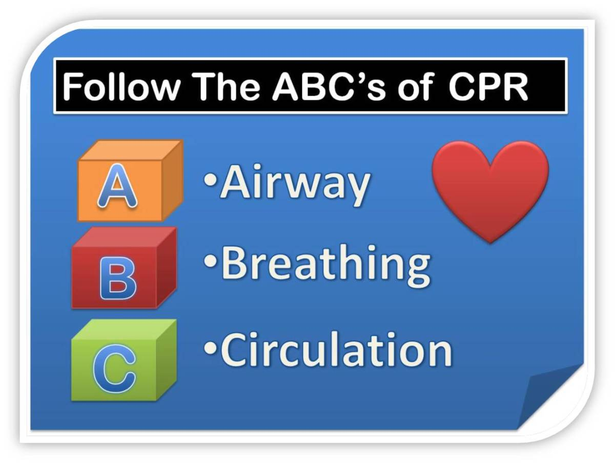 how to know when to perform cpr