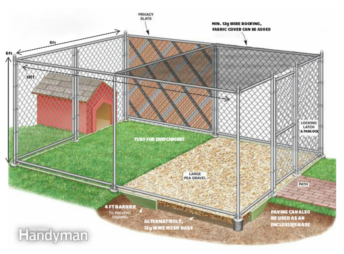 An example of an adequate enclosure for a fox, minus the dig guards.