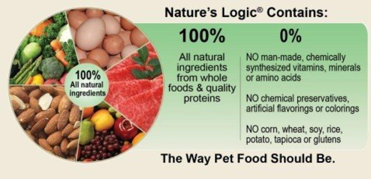 Nature's Logic Canine Turkey Meal Feast