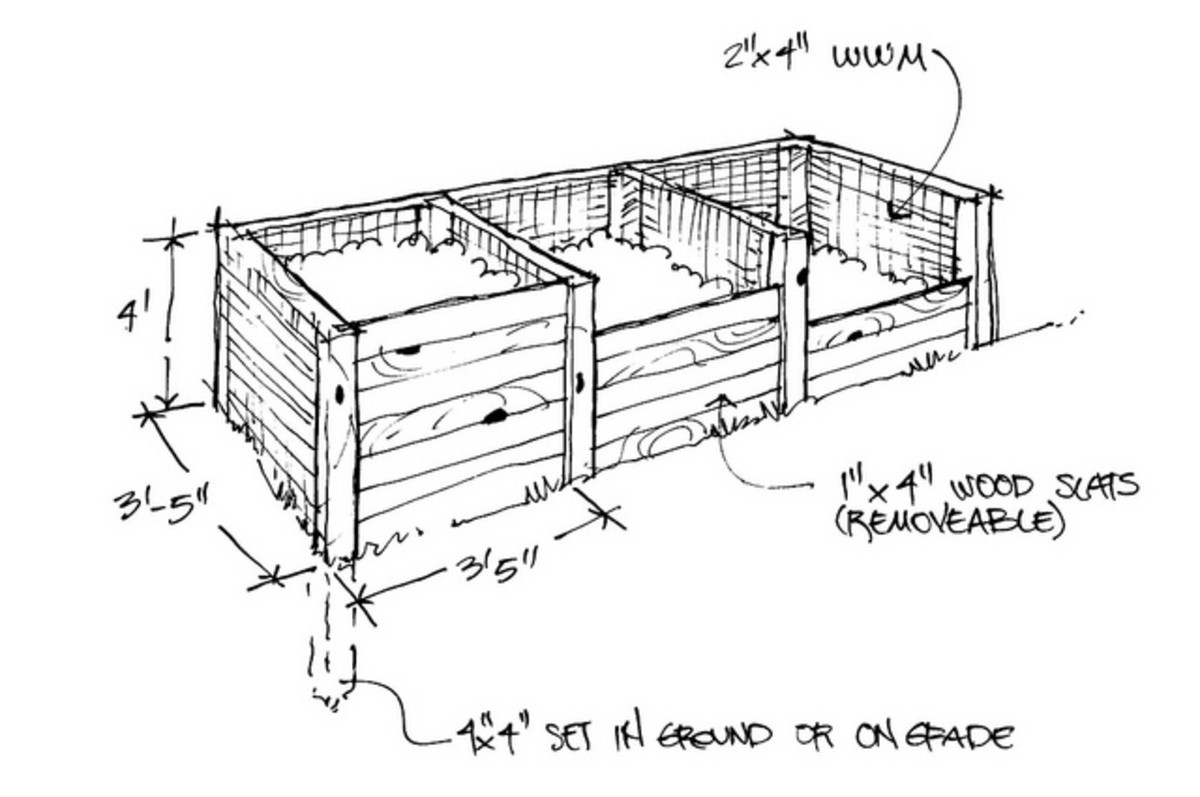 If you have more room, a compost bin can be easily built for your dog´s waste.