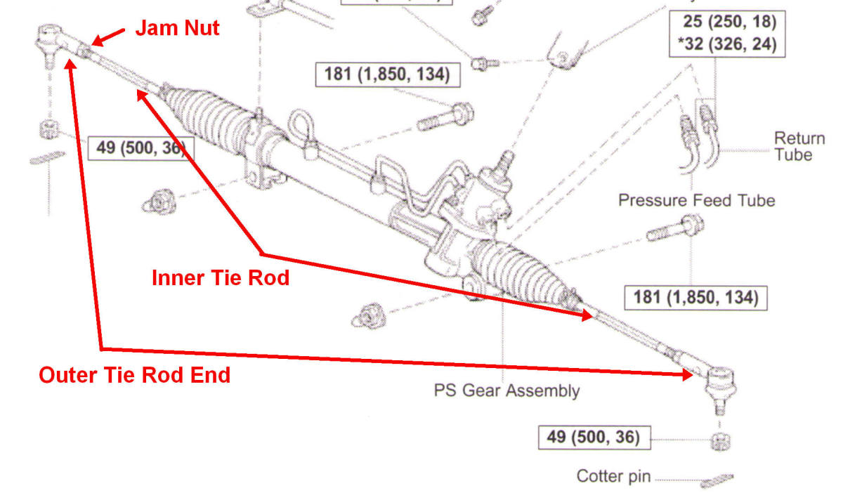 Toyota Camry Front Suspension Diagram Toyota Free Engine