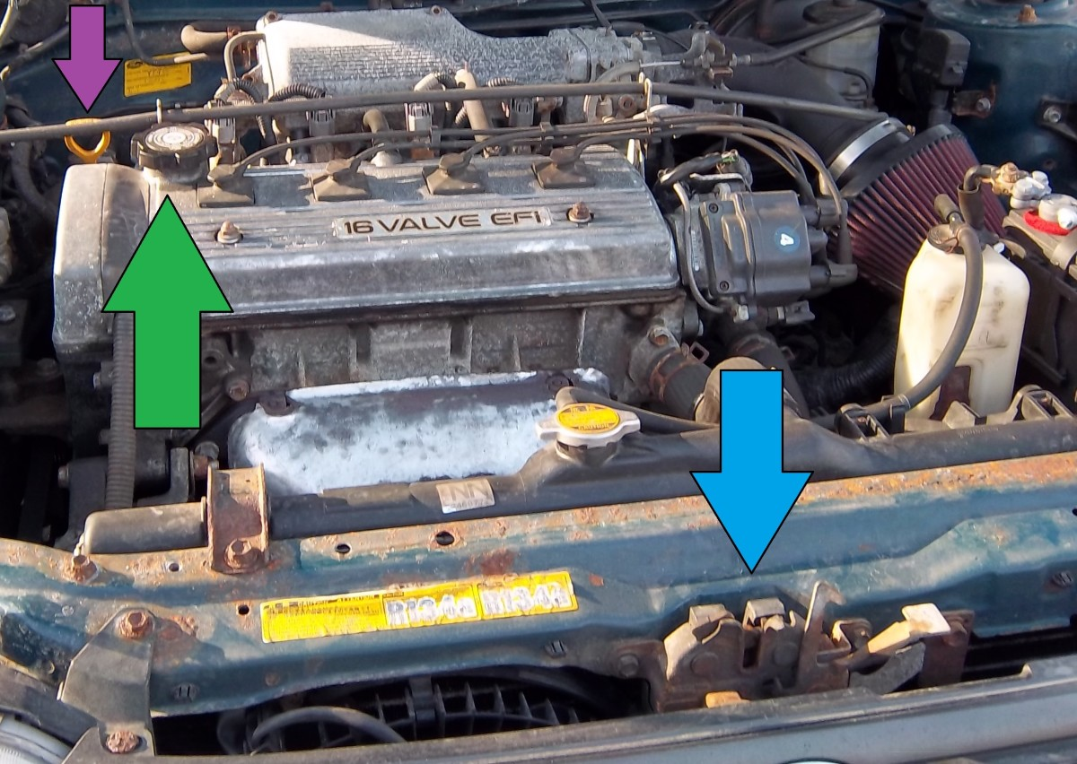 Be careful not to burn yourself on the hot engine. Purple arrow: dipstick; Green arrow: oil cap; Blue arrow: hood latch.