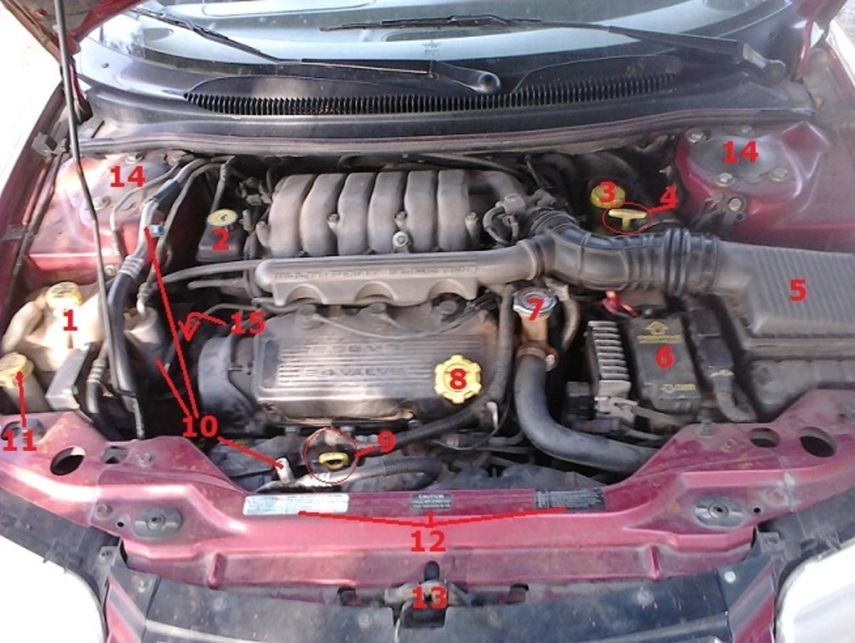 Figure 3: Under the hood of a 2.5L V6 24-valve Chrysler engine.