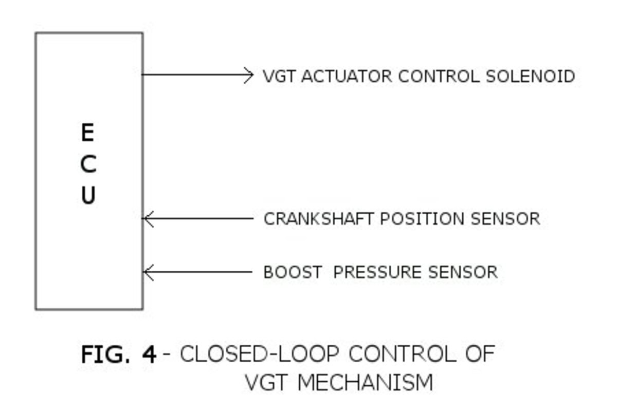 Turbocharged Diesel Engine Lacks Power Due to Stuck VGT Mechanism