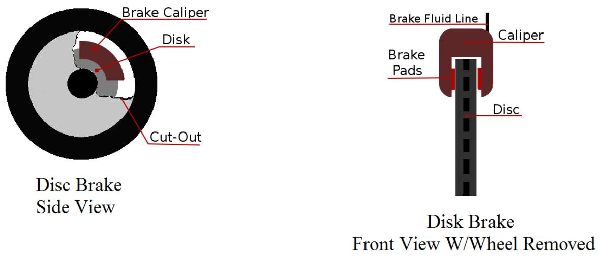 change-your-brake-cylinder