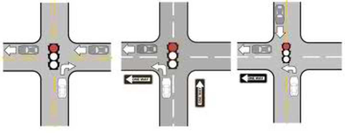 The diagram on the left represents 2 two-way streets. The middle is 2 one-way streets. The right shows a two-way street turning left onto a one-way street. Check the chart above to see which are legal for you.