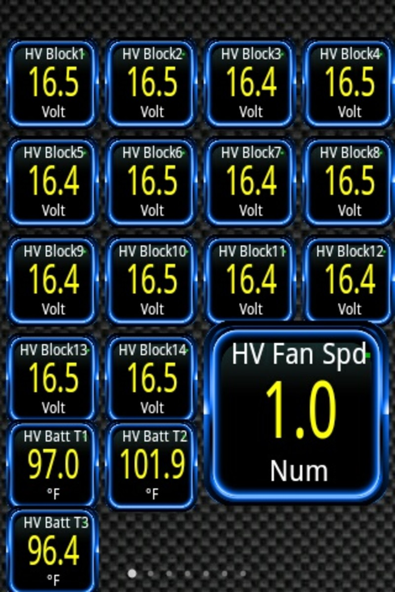 Screenshot of another dash I have set up just to display the voltages of individual blocks of battery cells in the high-voltage battery pack, along with a few temperature sensors and the speed of the high-voltage cooling fan.