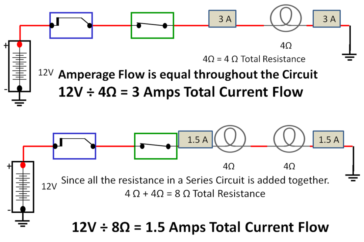 Total current flow calculations.