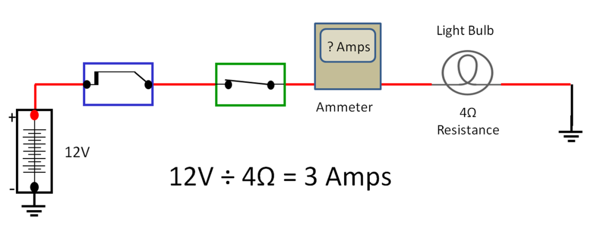 Ohms law in a Series Circuit.