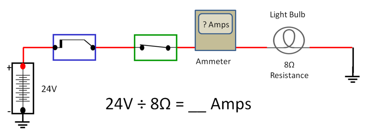 Ohm's Law solve for Amps.