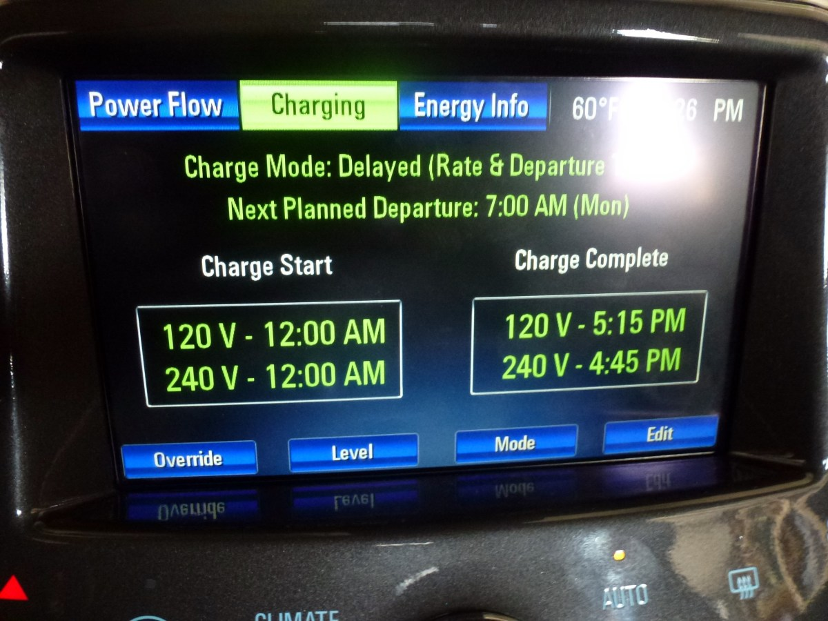 The Volt Charge screen, showing the charge schedule to be used at the next charging.