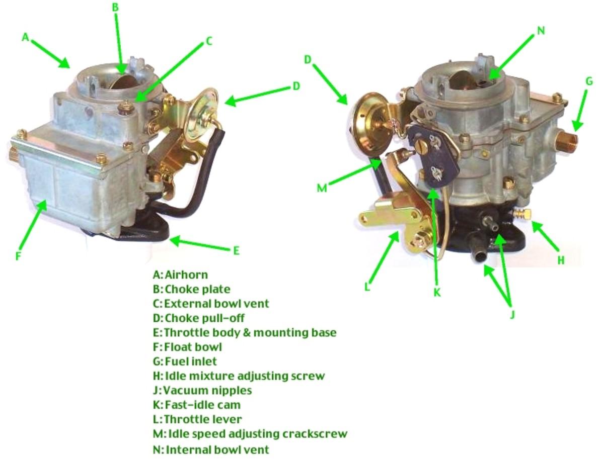 Look for the carburetor idle speed adjusting screw.