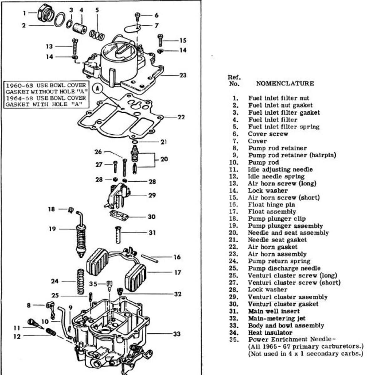 inside the chevrolet corvair carburetor
