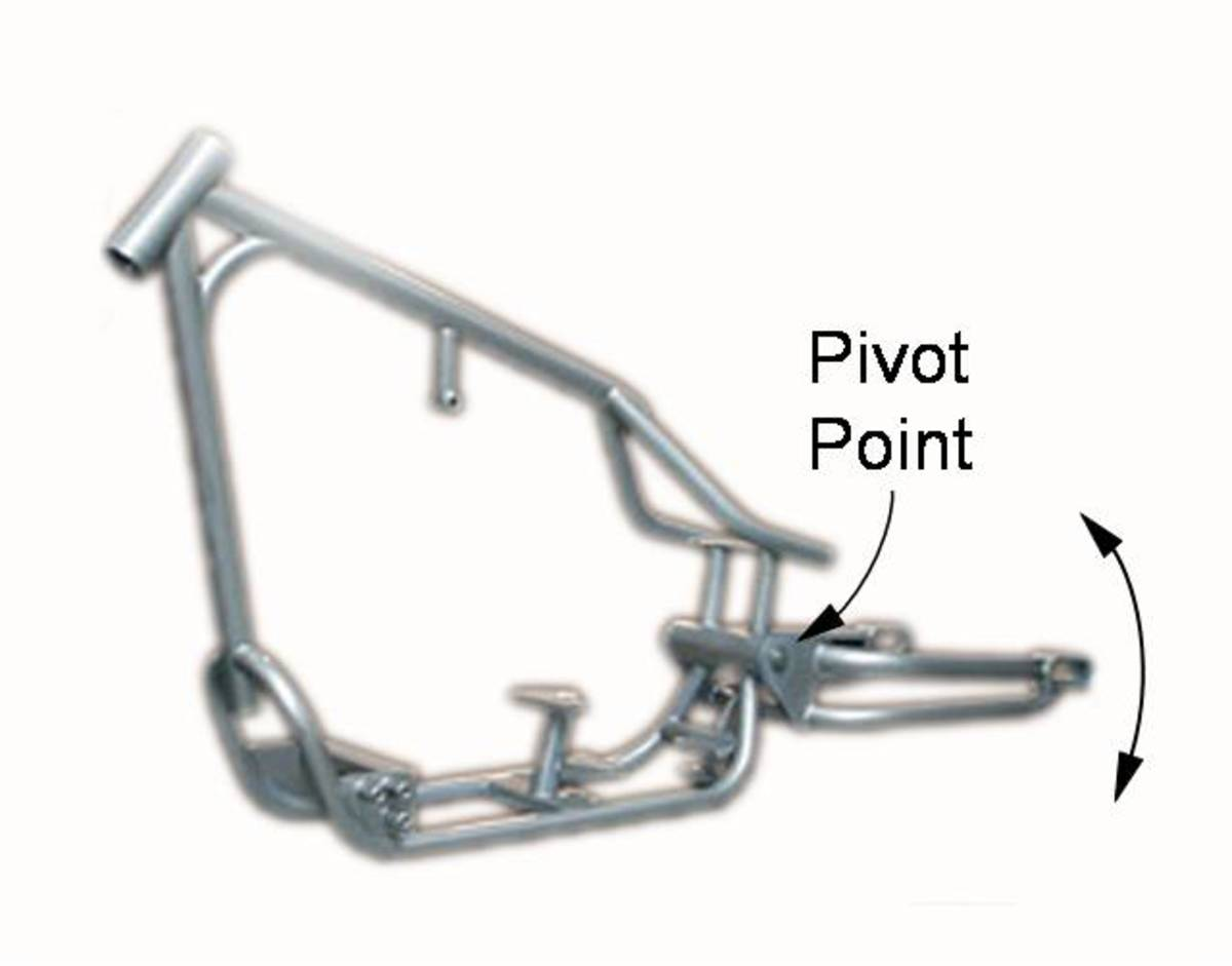 Soft-tail Frame Diagram (Thompson Choppers frame pictured)