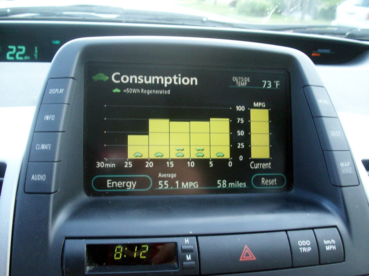 One of the MFD displays, showing current and past mpg.