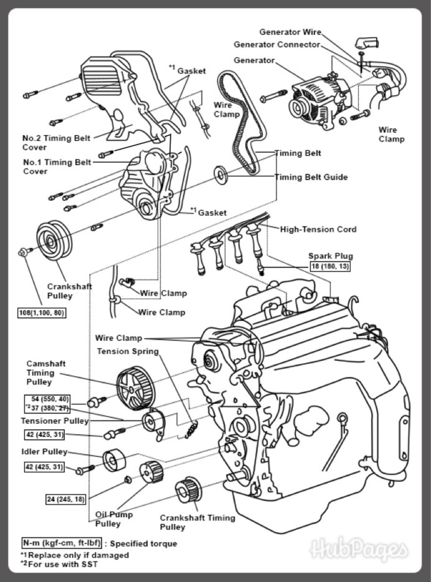 5SFE engine--timing belt component breakdown