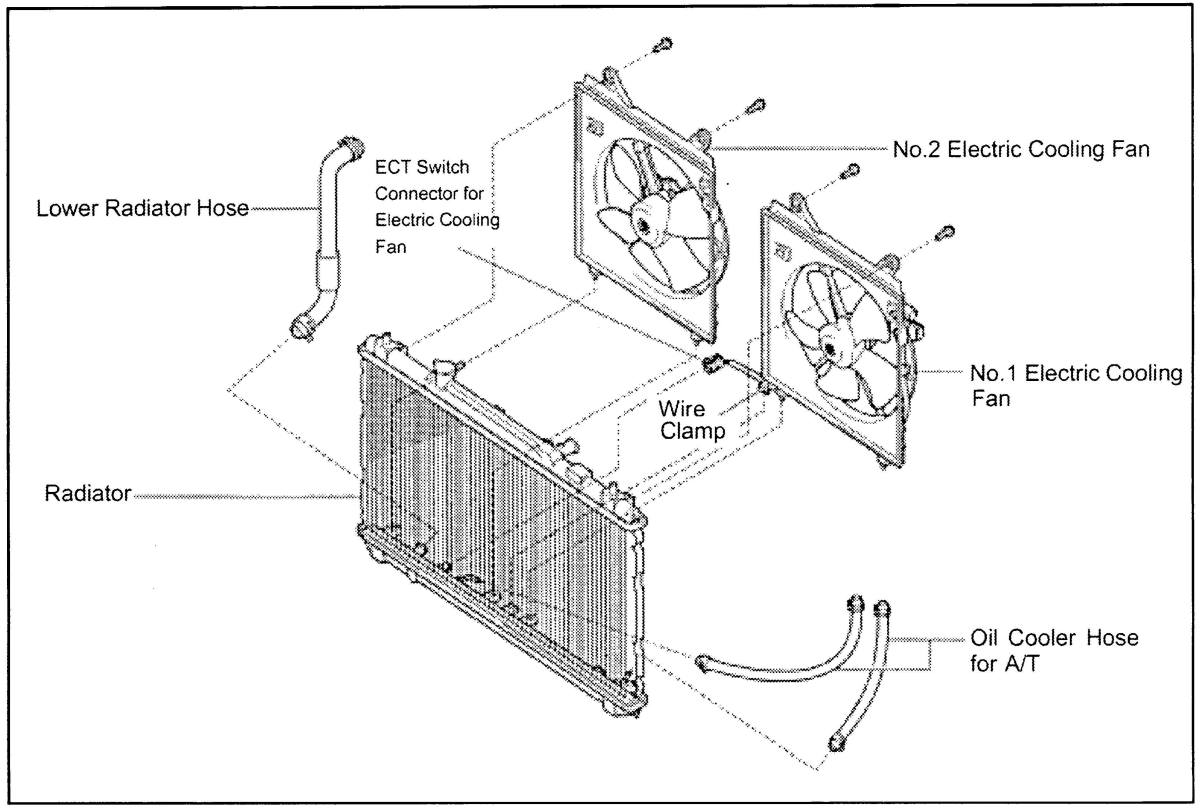 Diy Toyota Camry Radiator Replacement With Video Axleaddict A Community Of Car Lovers Enthusiasts And Mechanics Sharing Our Auto Advice