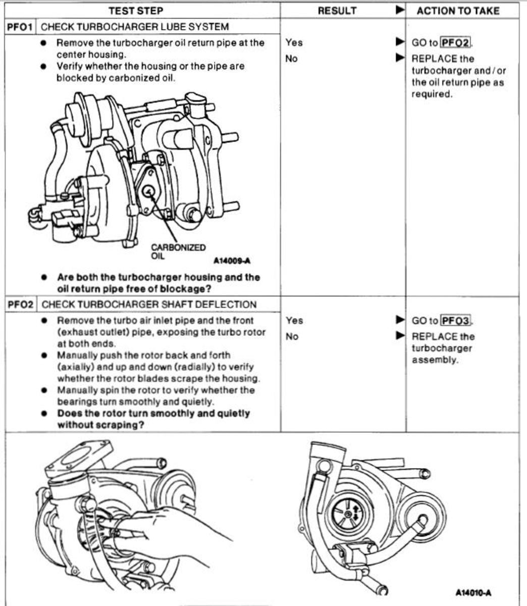 For 91-94 Mercury Capri XR2