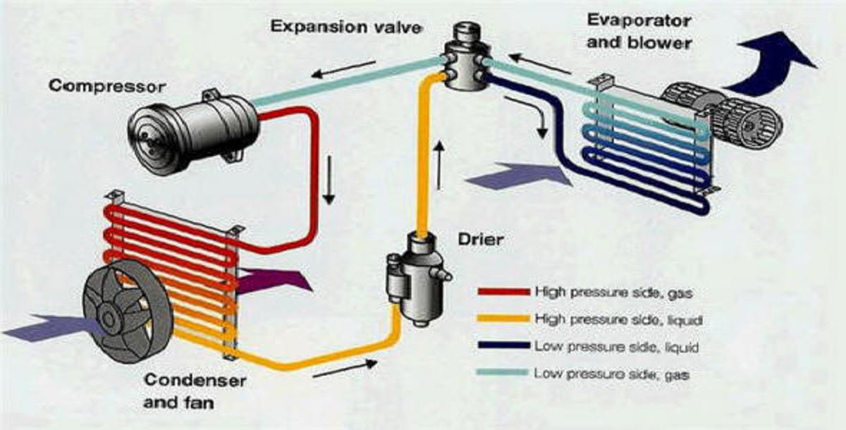 5270734_f520 hyundai air conditioning troubleshooting axleaddict 2002 Hyundai Accent Fuel System Diagram at nearapp.co