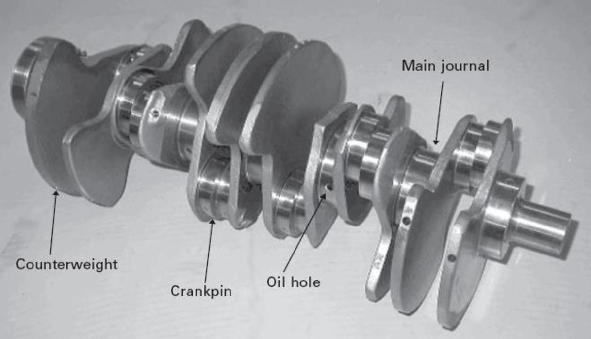 principal-engine-parts-and-their-materials