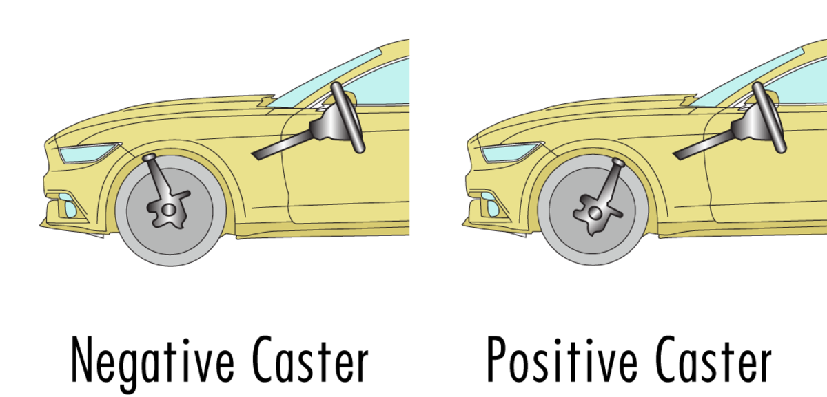 Your car's wheels need to be aligned when the caster, or the angle of the pivot line that runs vertically through car, is off.