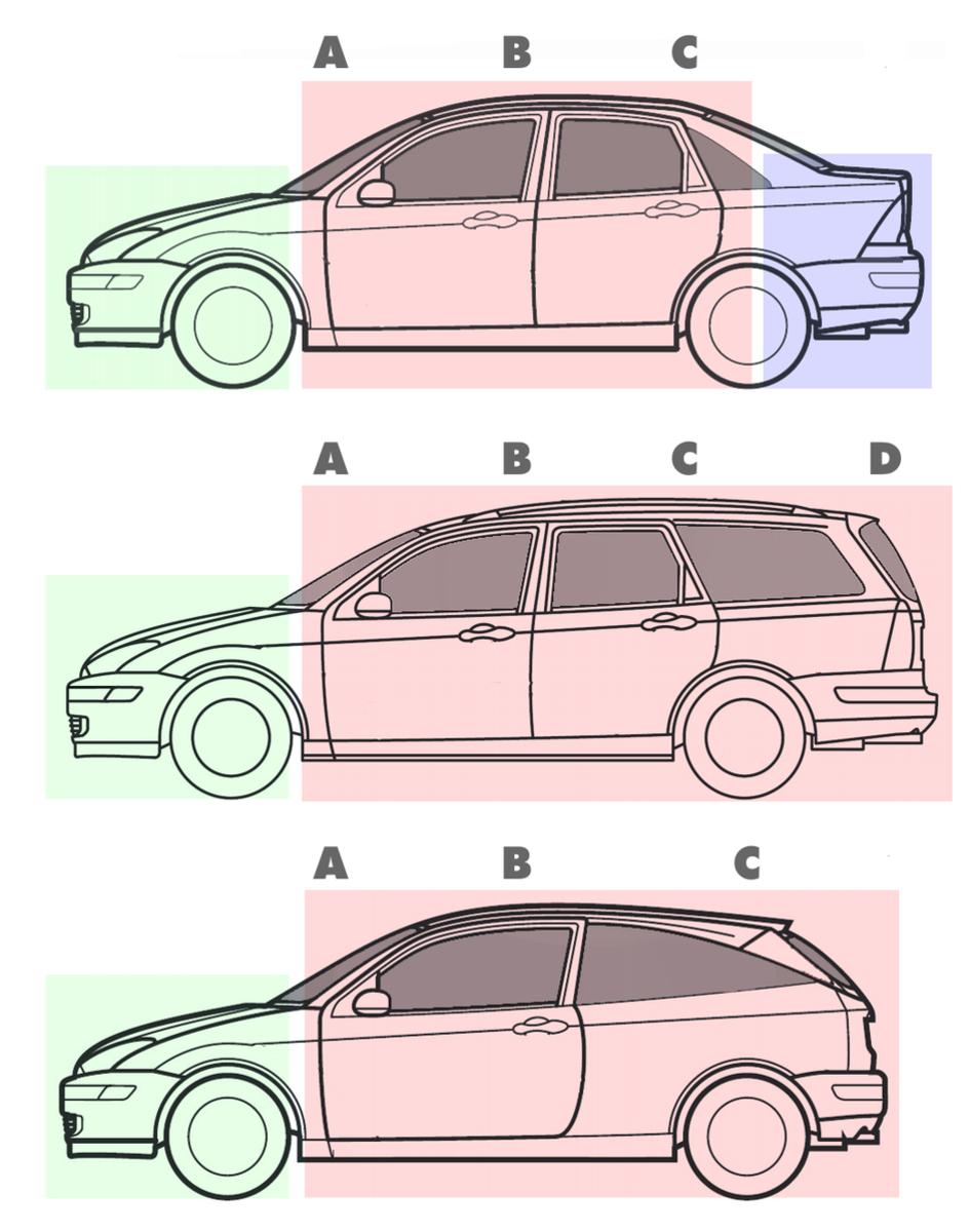 A 3-box sedan, a 2-box wagon, and a 2-box hatchback.