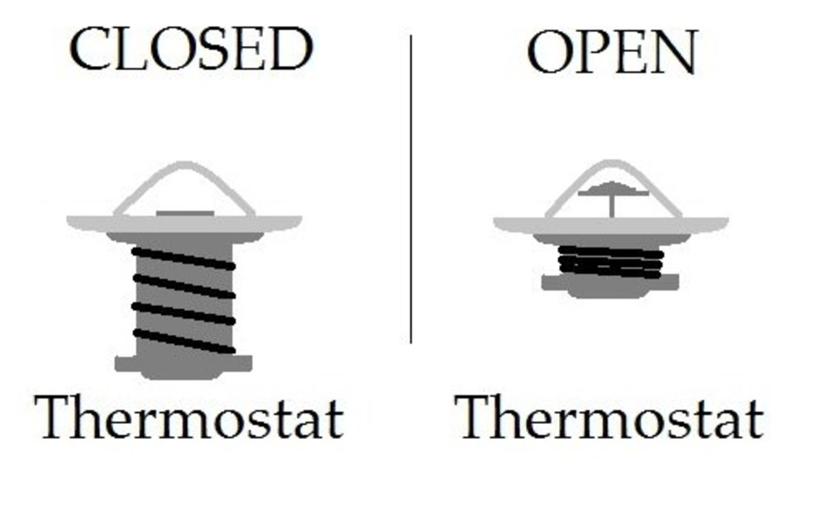 Thermostat Open & Closed Position
