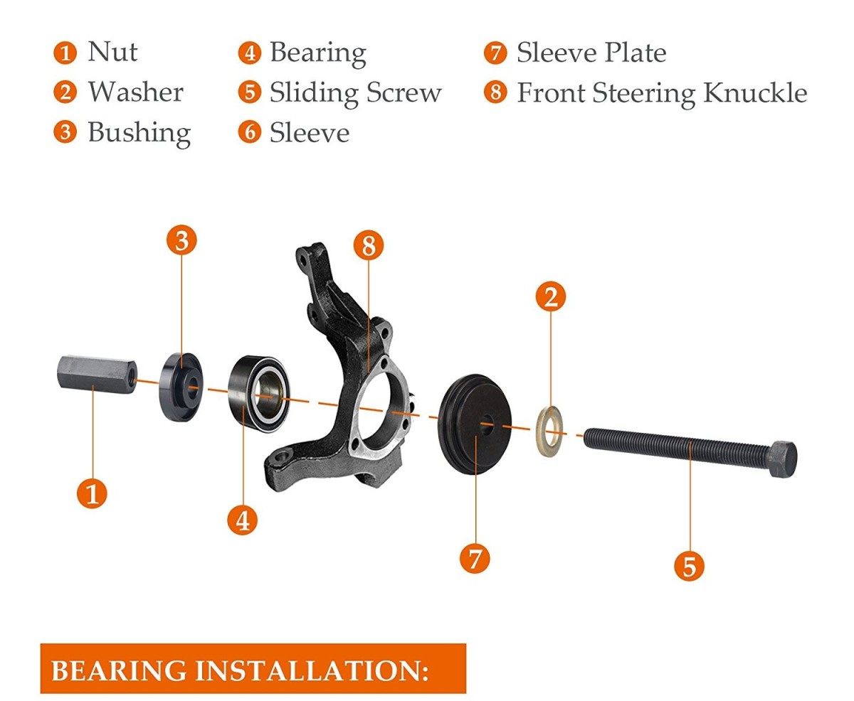 Typical Wheel Bearing Installation Setup