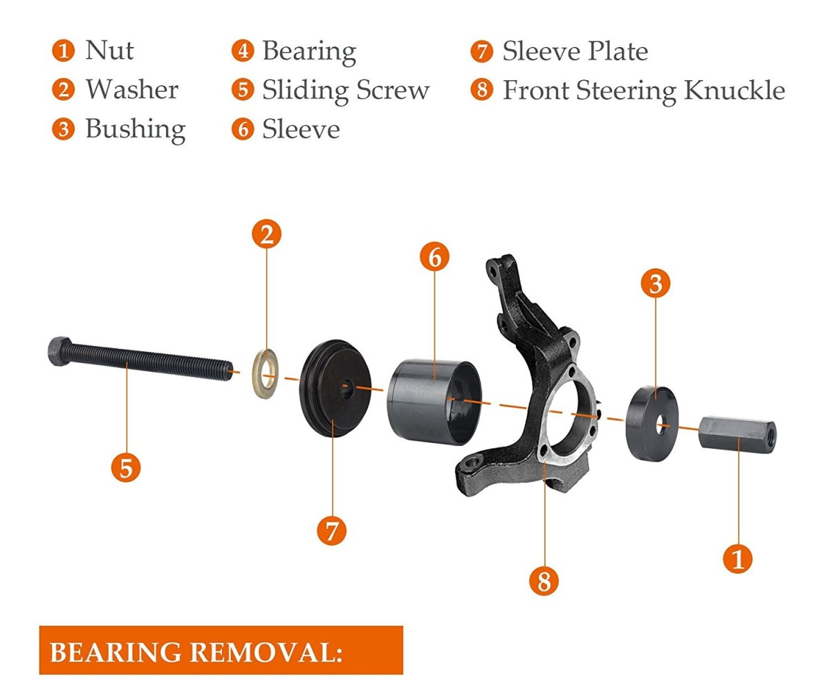 Typical Bearing Removal Setup