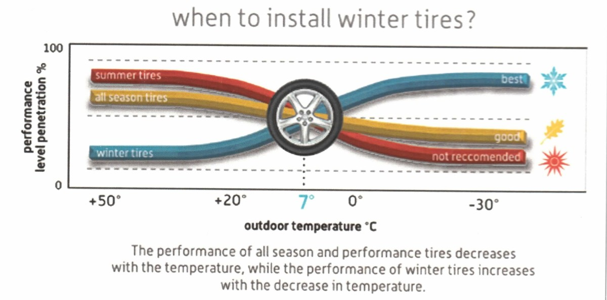 what-should-you-know-about-your-cars-tires