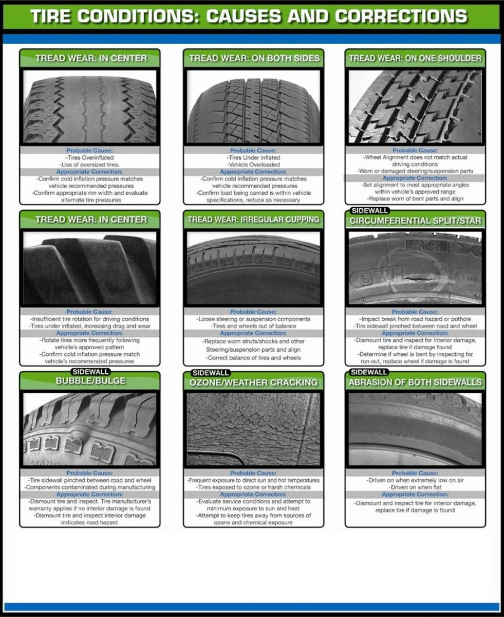 Here are some photos of some of these tire wear patterns.