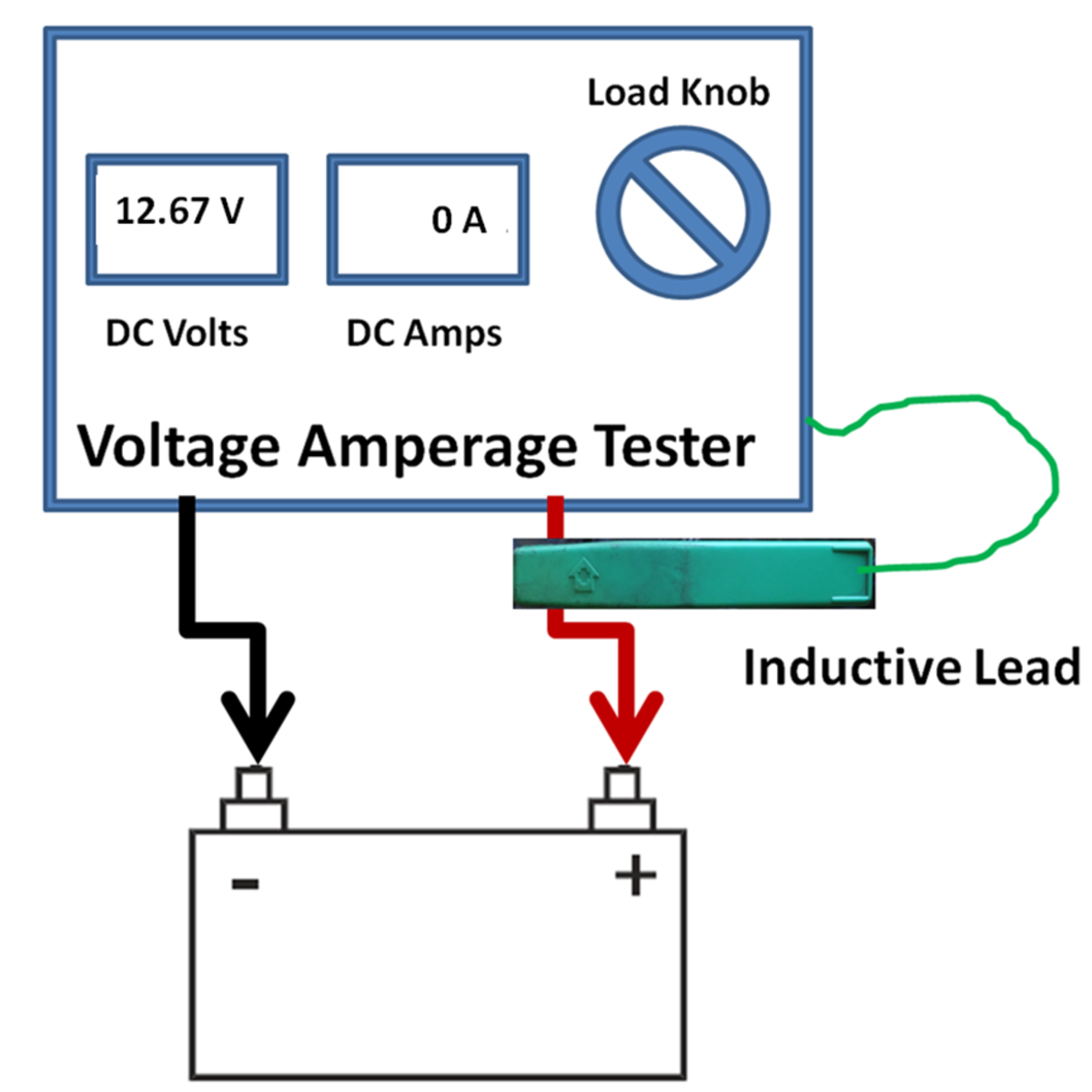VAT - Voltage Amperage Tester performing a battery load test.