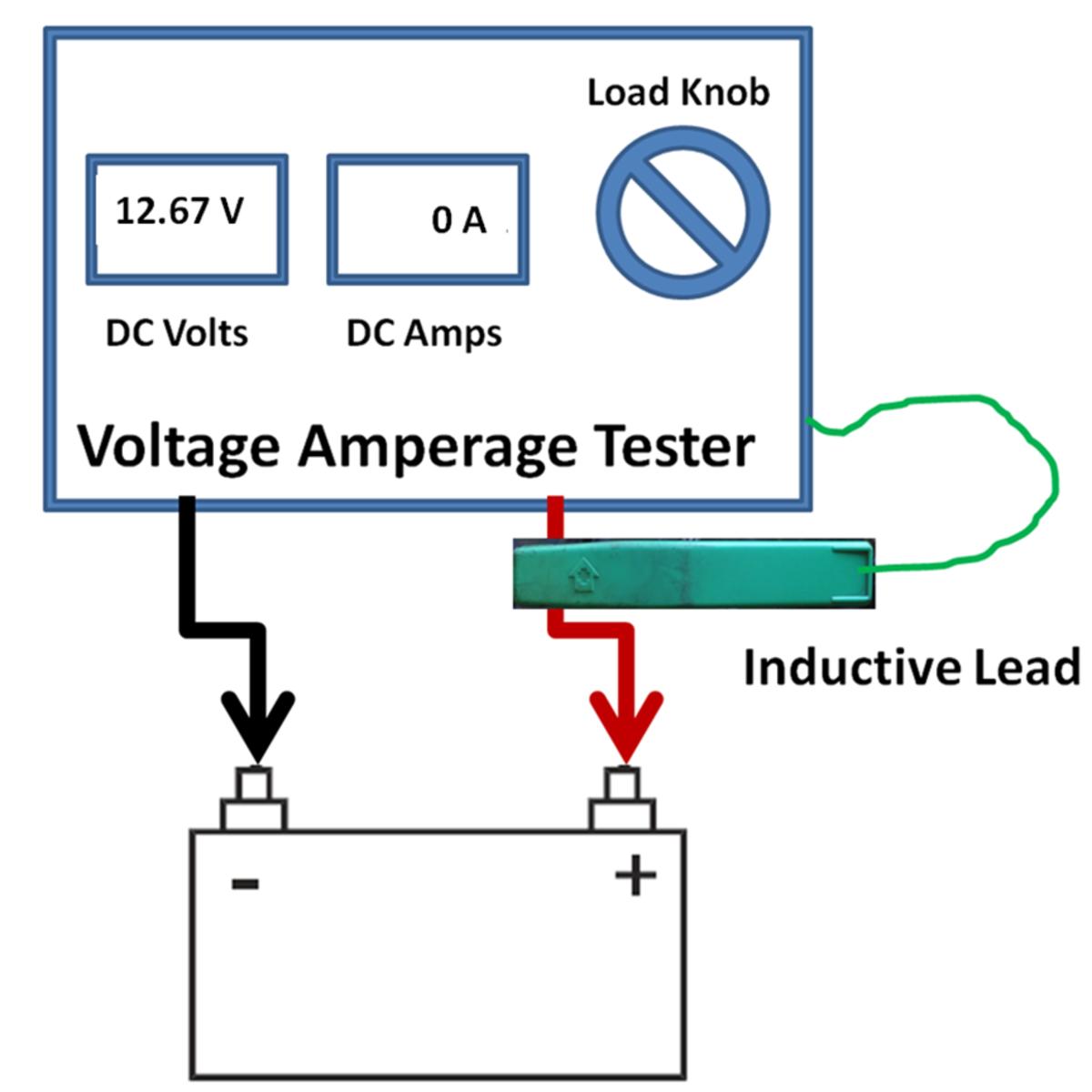 VAT - Voltage Amperage Tester performing a battery load test.