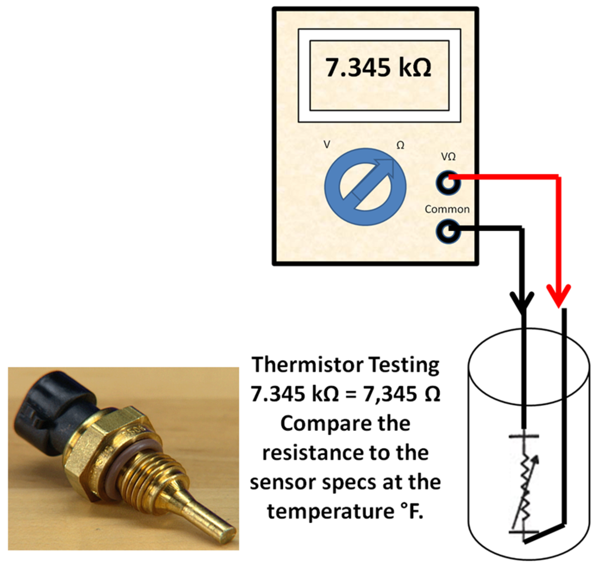 Measuring resistance of a Temperature Sensor.