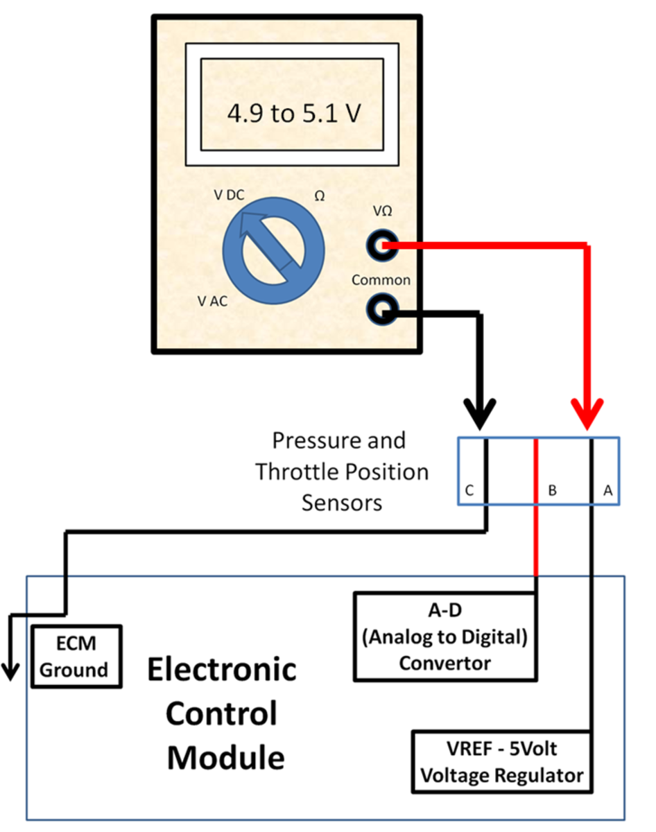 Measuring the voltage to a Pressure Sensor