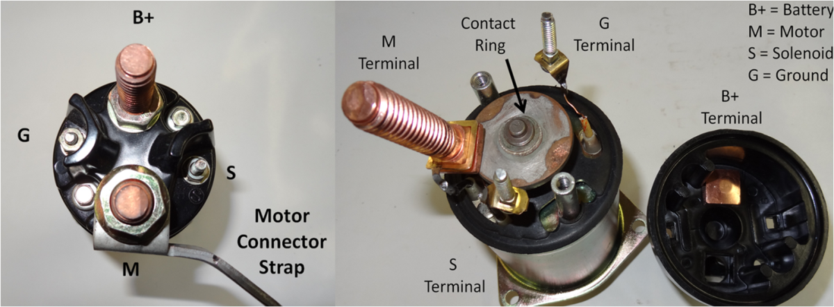 "The contacts in the starter solenoid connect the battery to the starter motor when ""energized"". Bad contacts could cause a no crank condition."