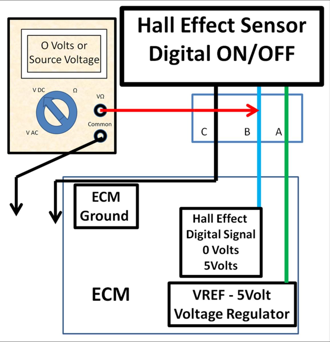 rex hall airbus wiring diagram bmw hall effect sensor testing #15