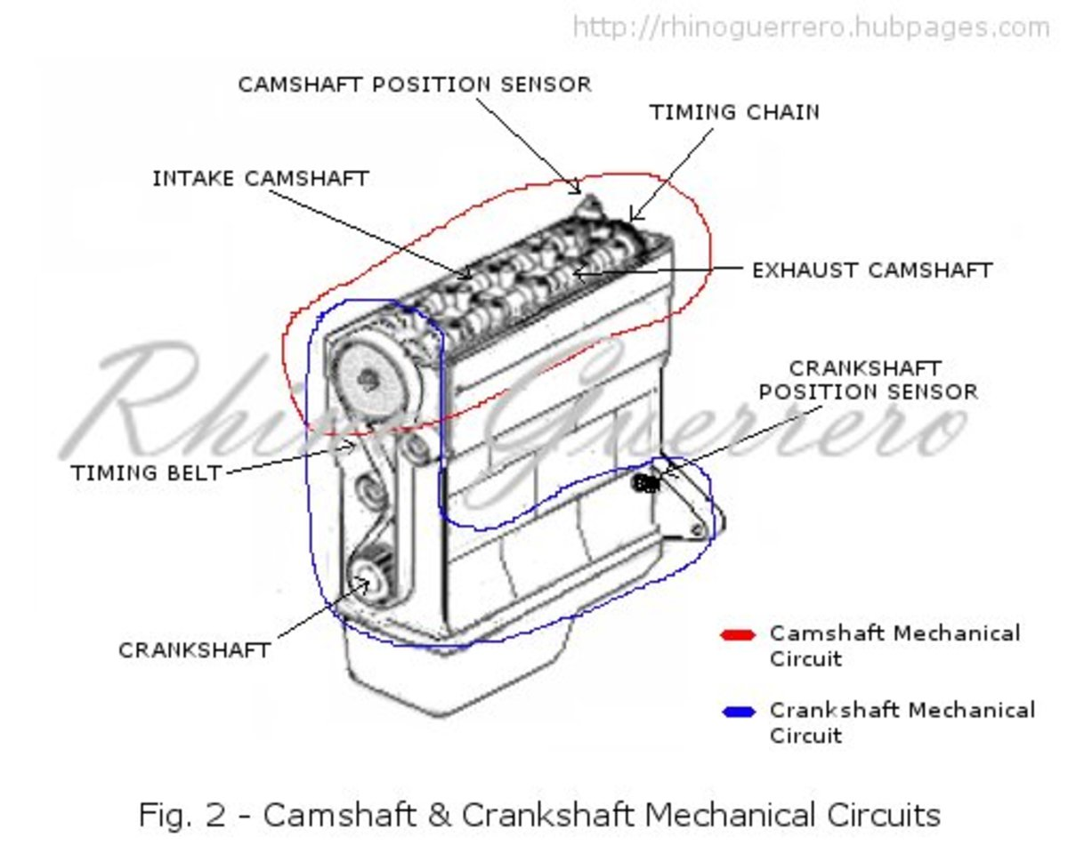 dtc p0340 camshaft position sensor circuit malfuction diagnosis 3 1 the electronic circuit camshaft position sensor circuit