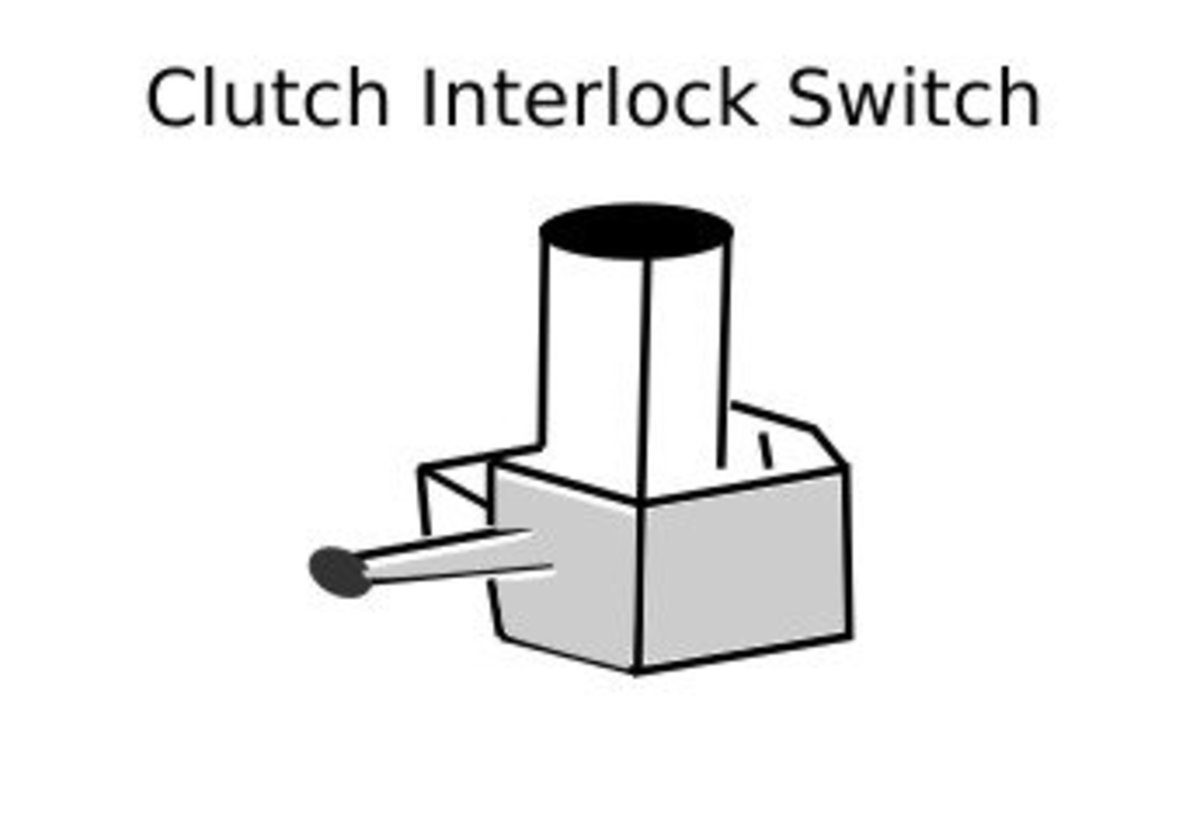 A typical interlock safety switch.